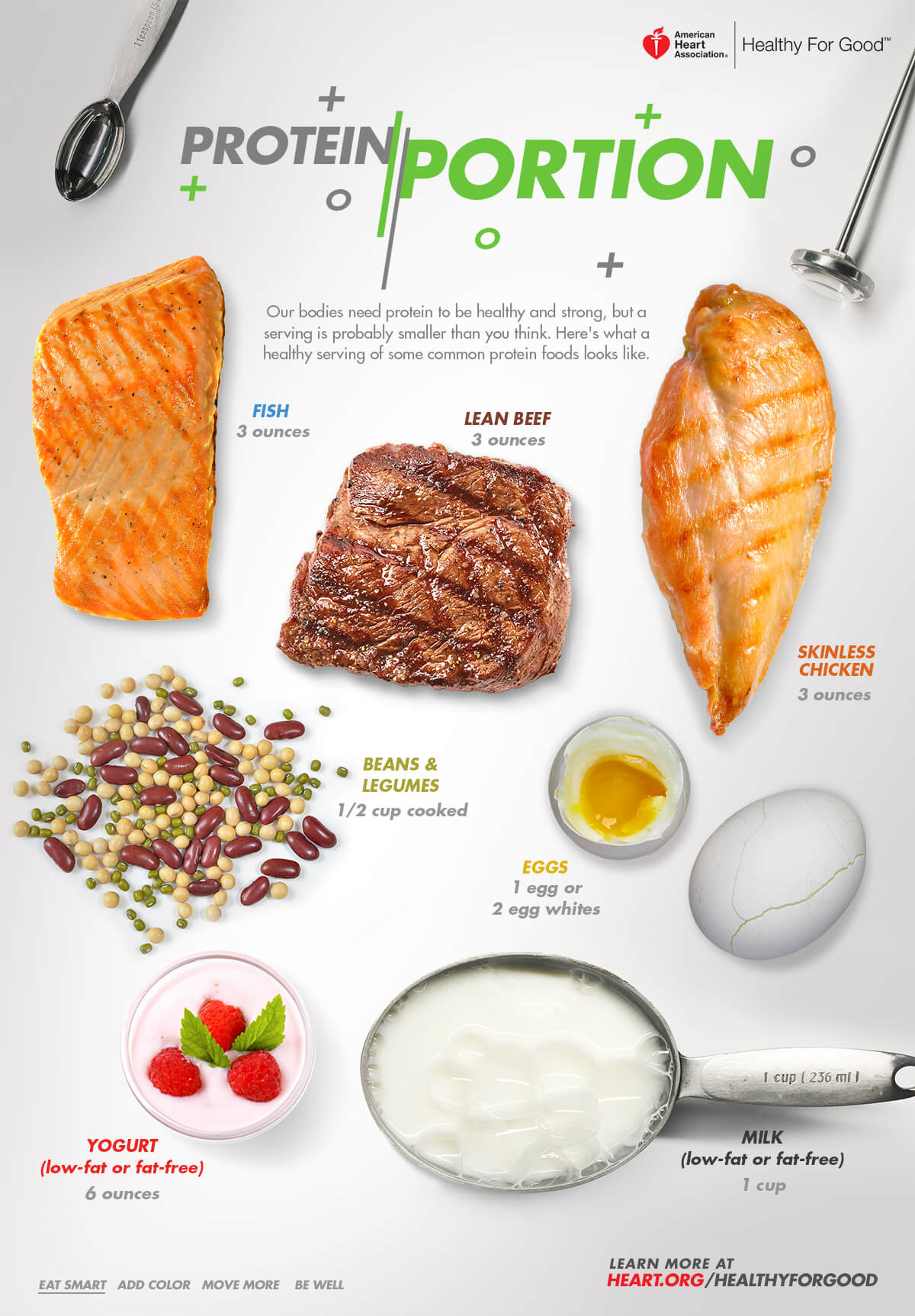 How Much Protein Should I Eat In A Serving Infographic