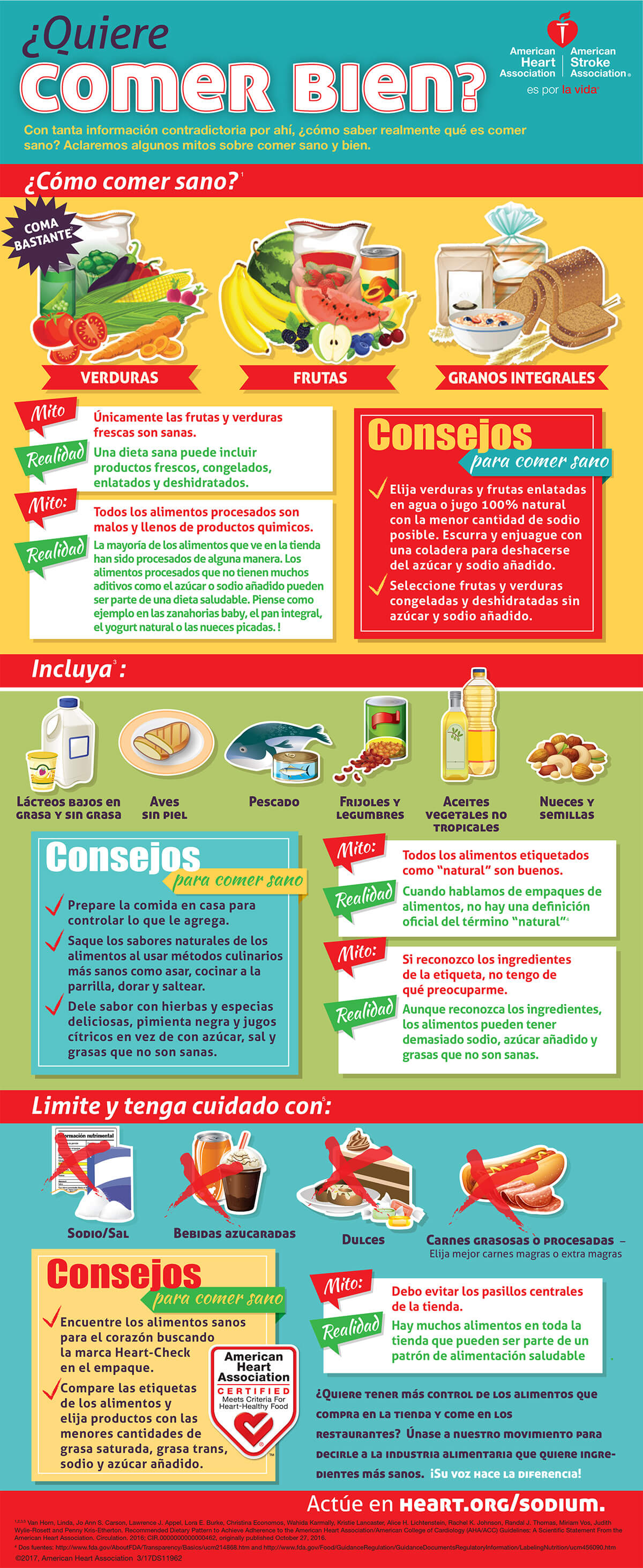 Spanish Clean Eating infographic