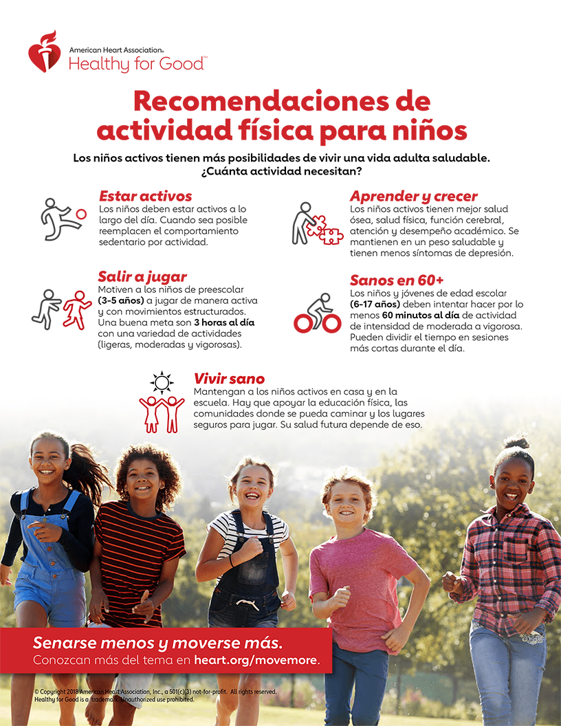 physical recommendations for kids infographic image