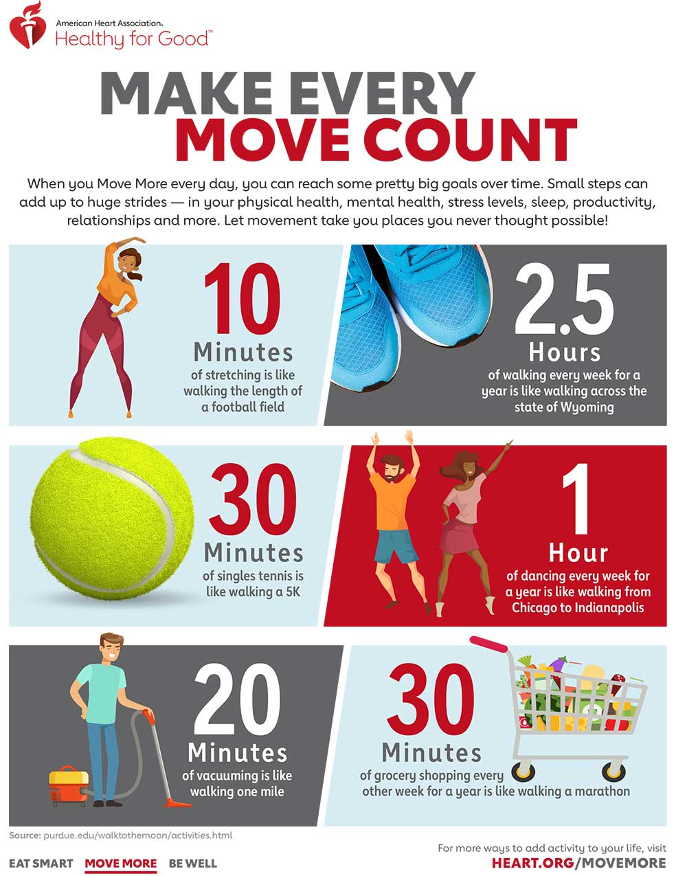 Make every move count AHA physical activity recommendations infographic
