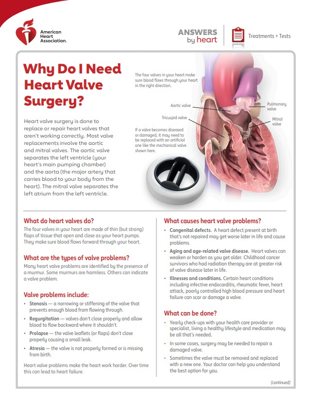 Why do I need heart surgery Answers by Heart sheet