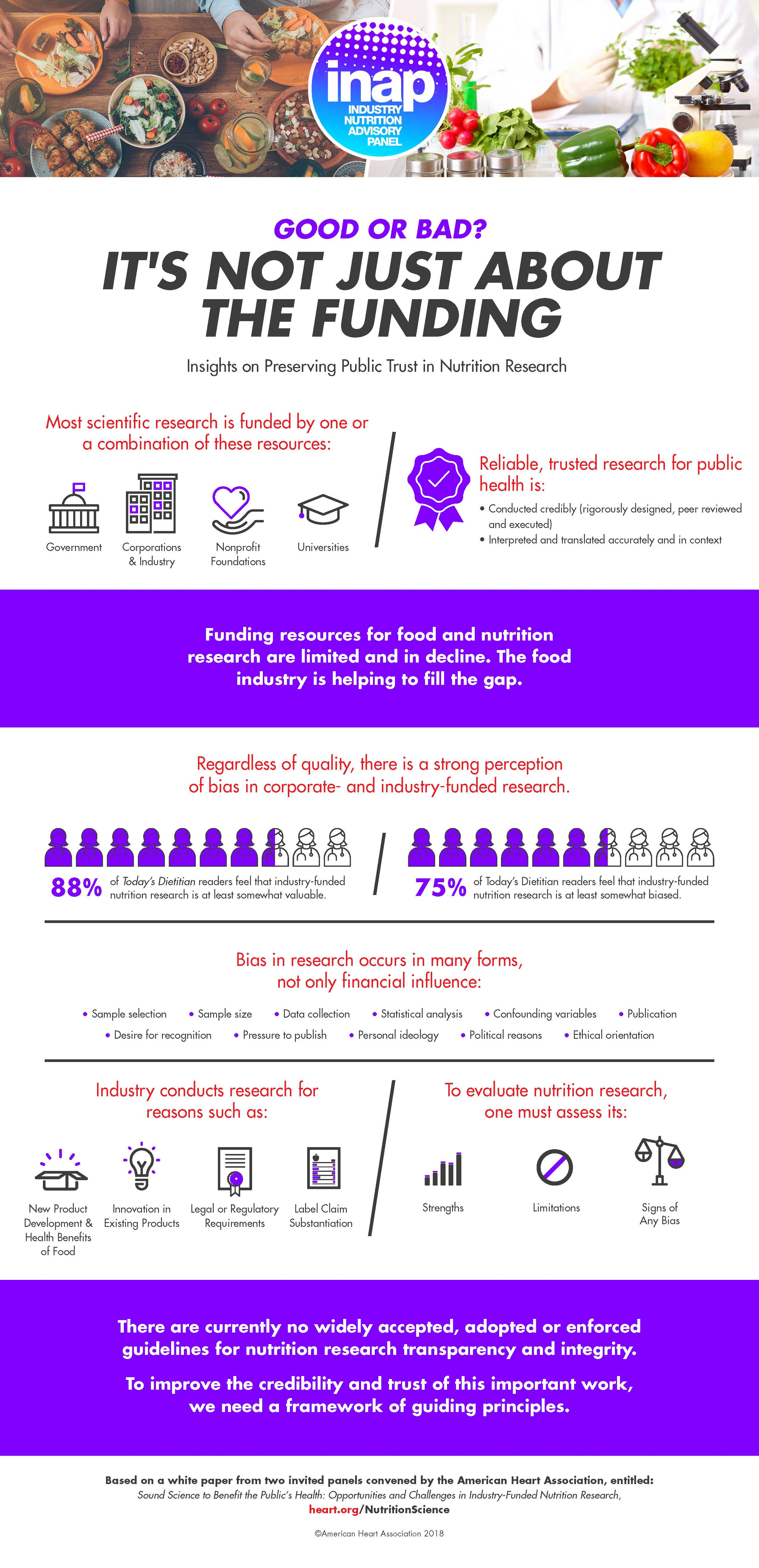 insights on preserving public trust infographic image