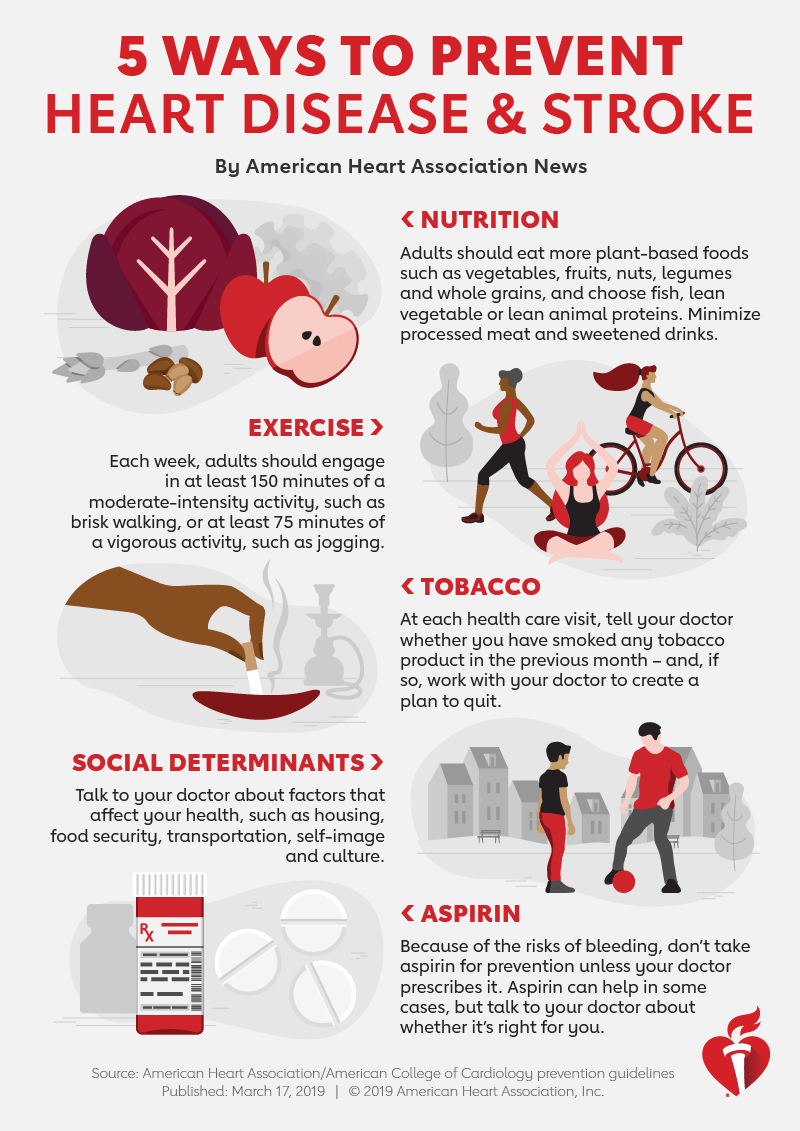 5 ways to prevent heart disease and stroke-2019 prevention guidelines