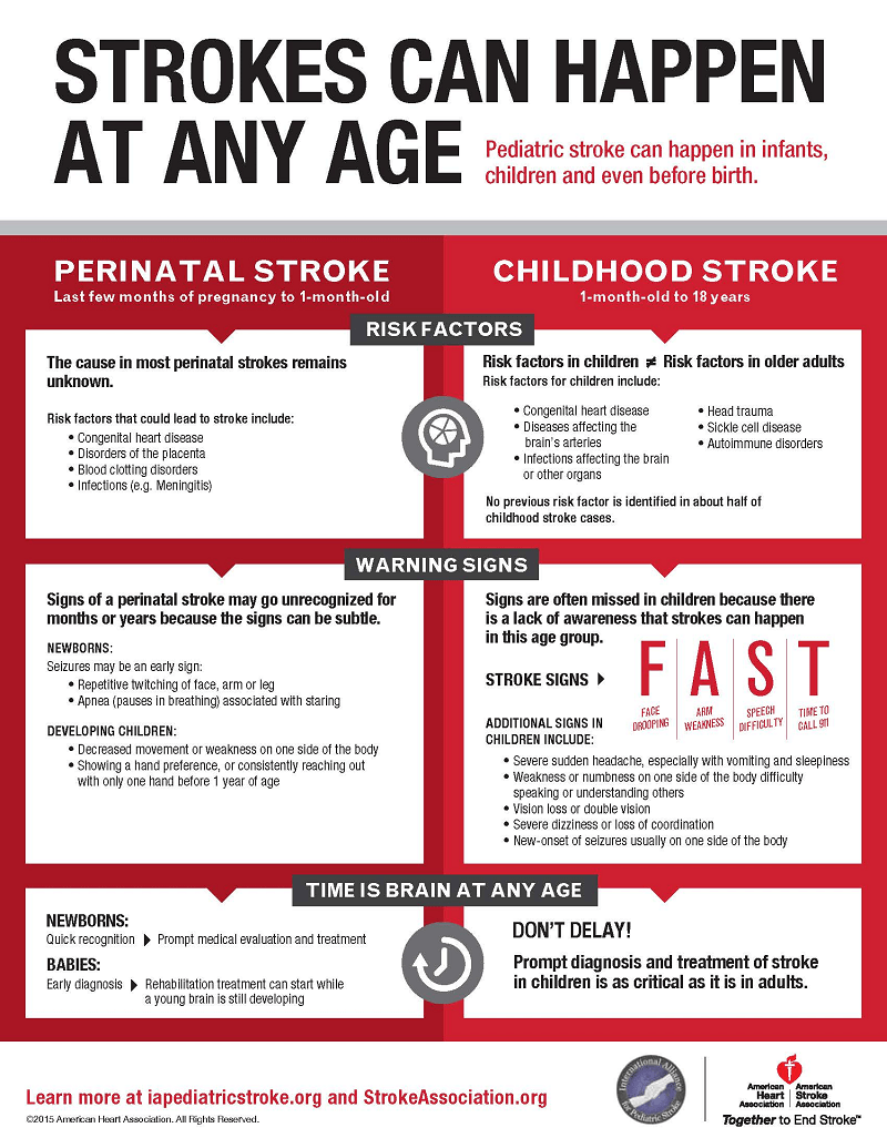 What is Pediatric Stroke Infographic