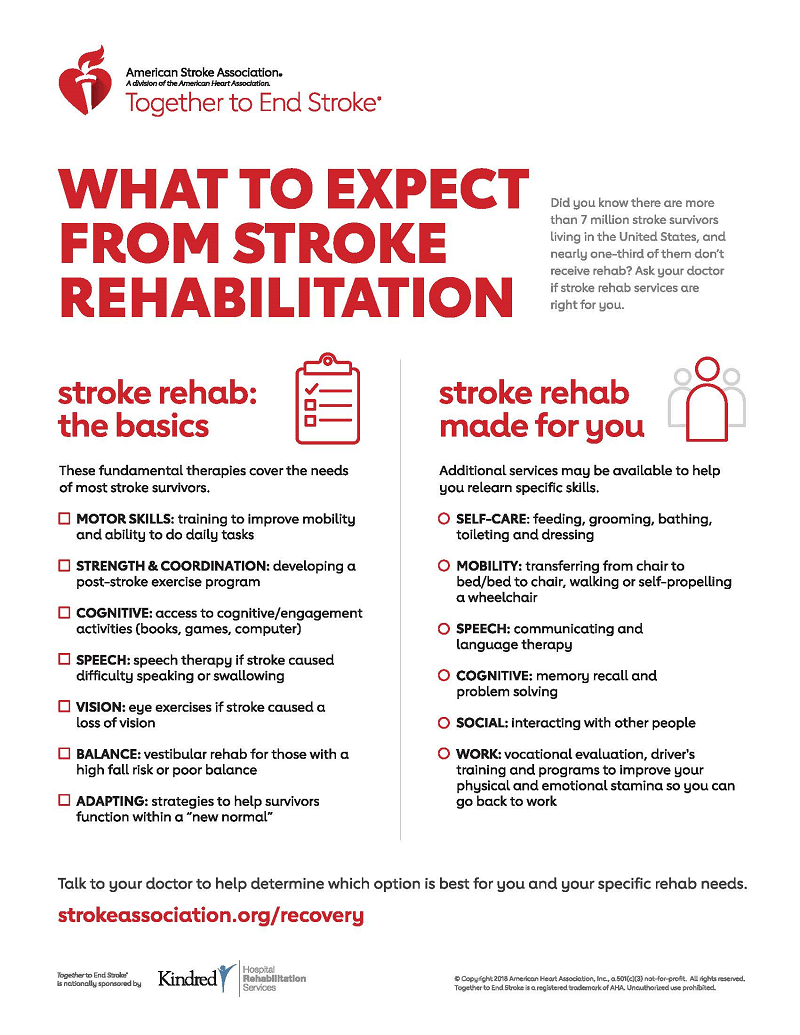 What to Expect from Stroke Rehab Infographic