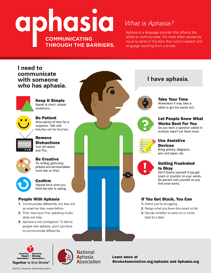June is National Aphasia Awareness Month | American Stroke