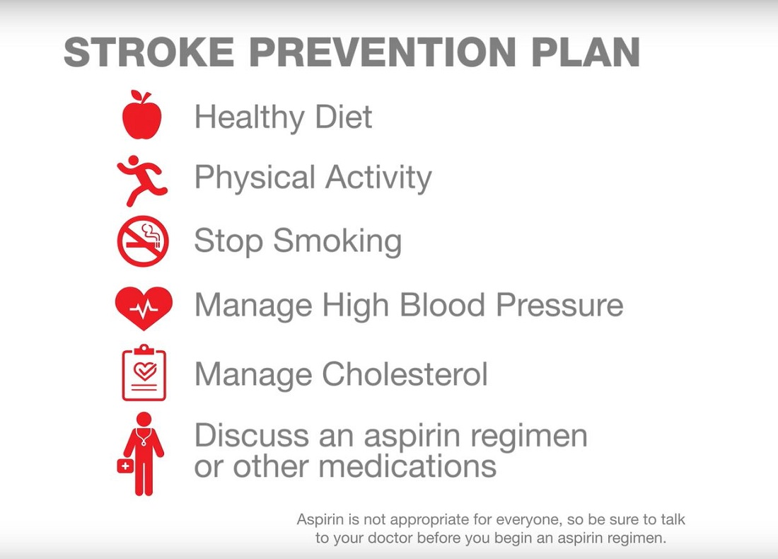 stroke prevention plan